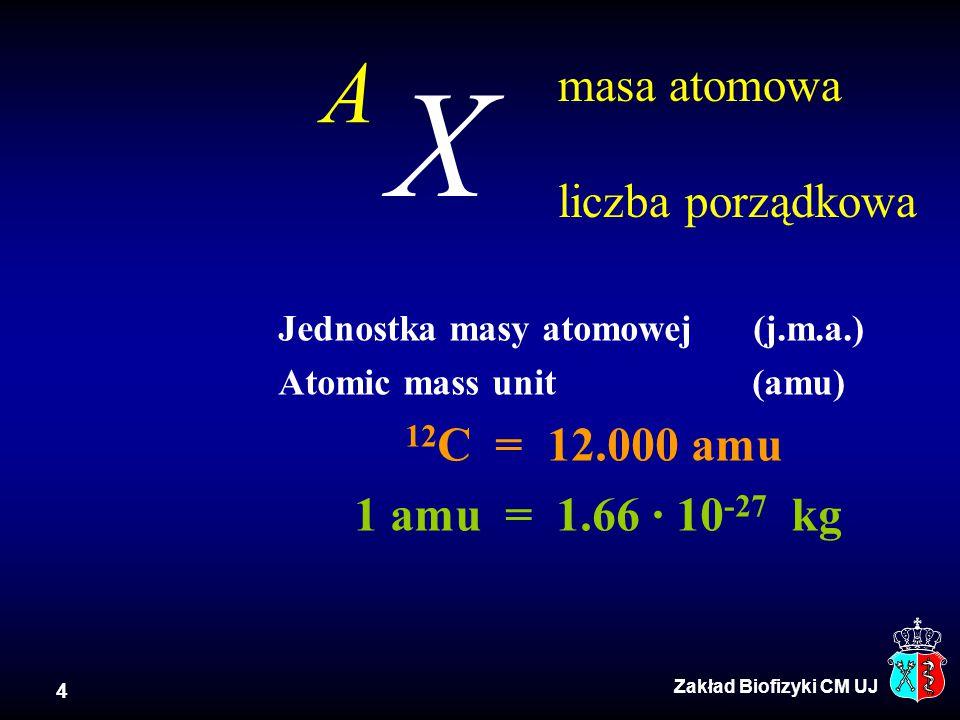 4 Zakład Biofizyki CM UJ Jednostka masy atomowej (j.m.a.) Atomic mass unit (amu) 12 C = 12.000 amu 1 amu = 1.66 · 10 -27 kg masa atomowa liczba porząd