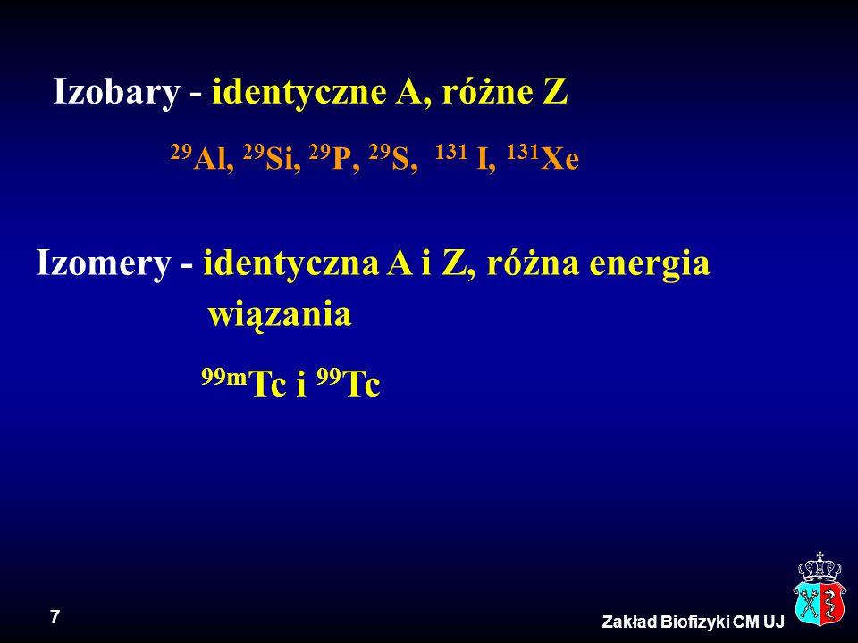 7 Zakład Biofizyki CM UJ Izobary - identyczne A, różne Z 29 Al, 29 Si, 29 P, 29 S, 131 I, 131 Xe Izomery - identyczna A i Z, różna energia wiązania 99