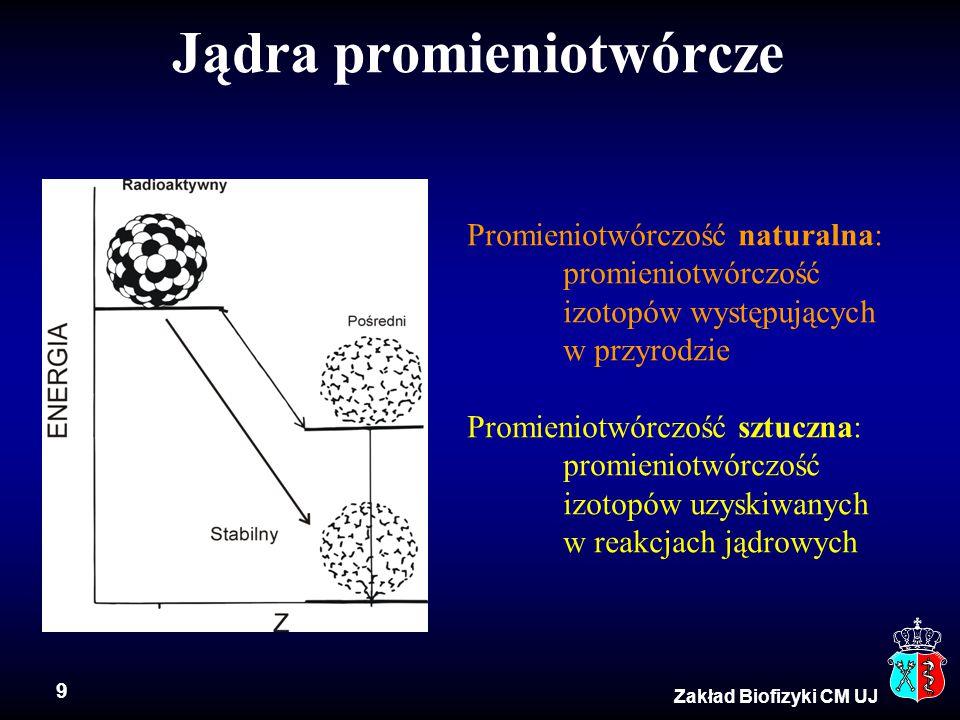 9 Zakład Biofizyki CM UJ Jądra promieniotwórcze Promieniotwórczość naturalna: promieniotwórczość izotopów występujących w przyrodzie Promieniotwórczoś