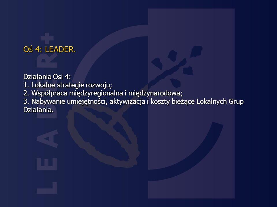Oś 4: LEADER. Działania Osi 4: 1. Lokalne strategie rozwoju; 2.