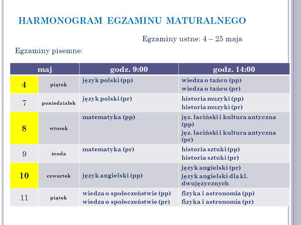 P RZEDMIOT EGZAMINU MGE-P1_7P-122 Część egzaminuSymbol Część pierwsza1 Część druga2