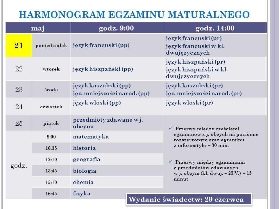 OCENA EGZAMINU USTNEGO Z JĘZYKA POLSKIEGO Zasady oceniania, instrukcje przeprowadzenia egzaminu z języka polskiego, informacje na temat formy bibliografii