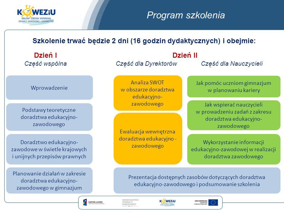 Program szkolenia Szkolenie trwać będzie 2 dni (16 godzin dydaktycznych) i obejmie: Dzień II Część dla DyrektorówCzęść dla Nauczycieli Wprowadzenie Podstawy teoretyczne doradztwa edukacyjno- zawodowego Doradztwo edukacyjno- zawodowe w świetle krajowych i unijnych przepisów prawnych Planowanie działań w zakresie doradztwa edukacyjno- zawodowego w gimnazjum Analiza SWOT w obszarze doradztwa edukacyjno- zawodowego Jak pomóc uczniom gimnazjum w planowaniu kariery Jak wspierać nauczycieli w prowadzeniu zadań z zakresu doradztwa edukacyjno- zawodowego Wykorzystanie informacji edukacyjno-zawodowej w realizacji doradztwa zawodowego Ewaluacja wewnętrzna doradztwa edukacyjno - zawodowego Prezentacja dostępnych zasobów dotyczących doradztwa edukacyjno-zawodowego i podsumowanie szkolenia Dzień I Część wspólna