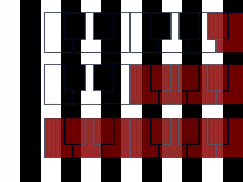 klastery mogą być szerokie lub wąskie mogą być głośne lub ciche mogą trwać długo lub krótko można je powtarzać mogą znajdować się w dowolnym rejestrze klawiatury można je komponować w dwóch (albo więcej) warstwach