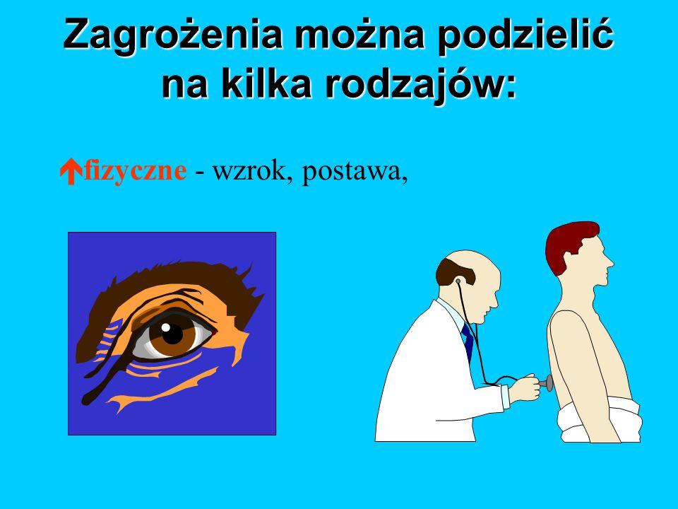Zagrożenia można podzielić na kilka rodzajów: éfizyczne - wzrok, postawa,
