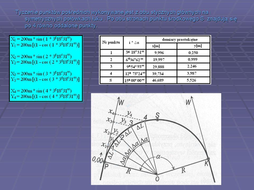 Tyczenie punktów pośrednich wykonywane jest z obu stycznych głównych na symetrycznych połówkach łuku. Po obu stronach punktu środkowego S znajdują się