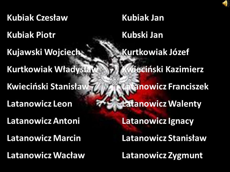 Kubiak CzesławKubiak Jan Kubiak PiotrKubski Jan Kujawski WojciechKurtkowiak Józef Kurtkowiak WładysławKwieciński Kazimierz Kwieciński StanisławLatanow