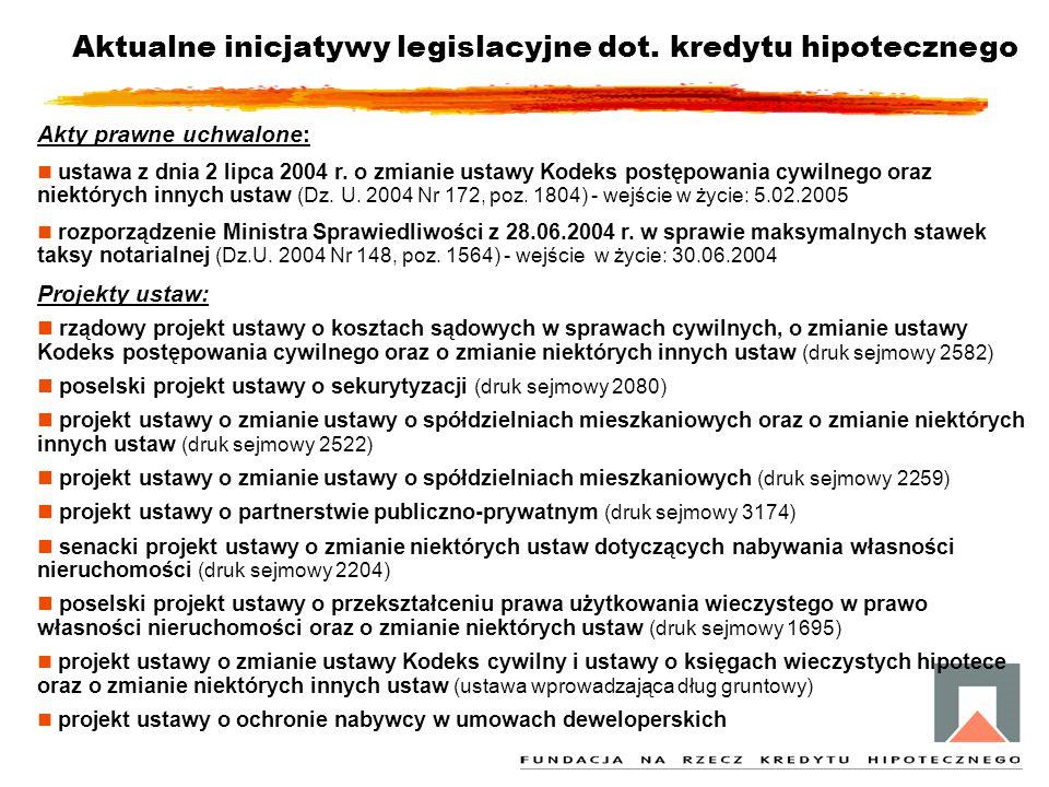 Aktualne inicjatywy legislacyjne dot. kredytu hipotecznego Akty prawne uchwalone: n ustawa z dnia 2 lipca 2004 r. o zmianie ustawy Kodeks postępowania