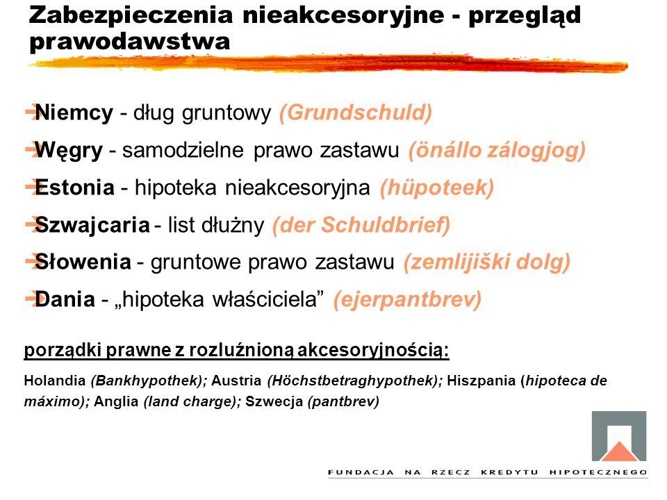 Zabezpieczenia nieakcesoryjne - przegląd prawodawstwa èNiemcy - dług gruntowy (Grundschuld) èWęgry - samodzielne prawo zastawu (önállo zálogjog) èEsto
