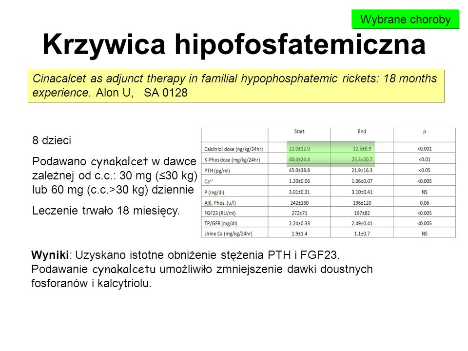 Krzywica hipofosfatemiczna Cinacalcet as adjunct therapy in familial hypophosphatemic rickets: 18 months experience. Alon U, SA 0128 Wybrane choroby 8