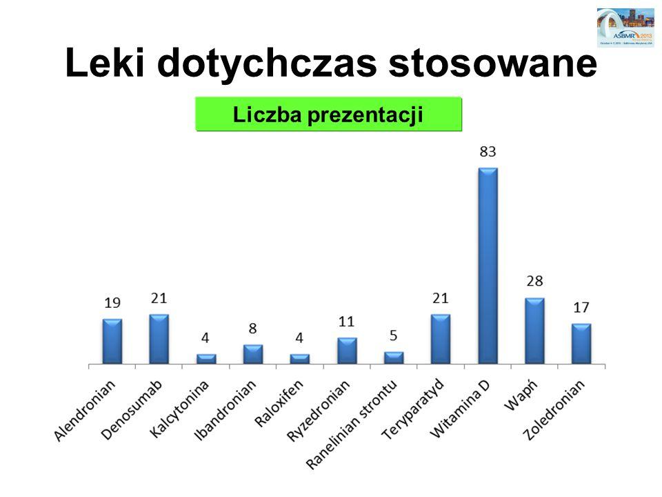 Leki dotychczas stosowane Liczba prezentacji