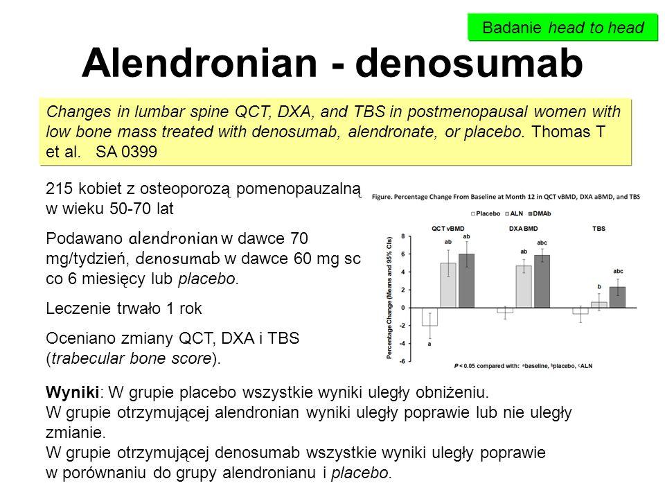 Denosumab - zoledronian Badanie head to head Preliminary results of a randomized head to head study between denosumab and zoledronic acid in severe osteoporotic women.
