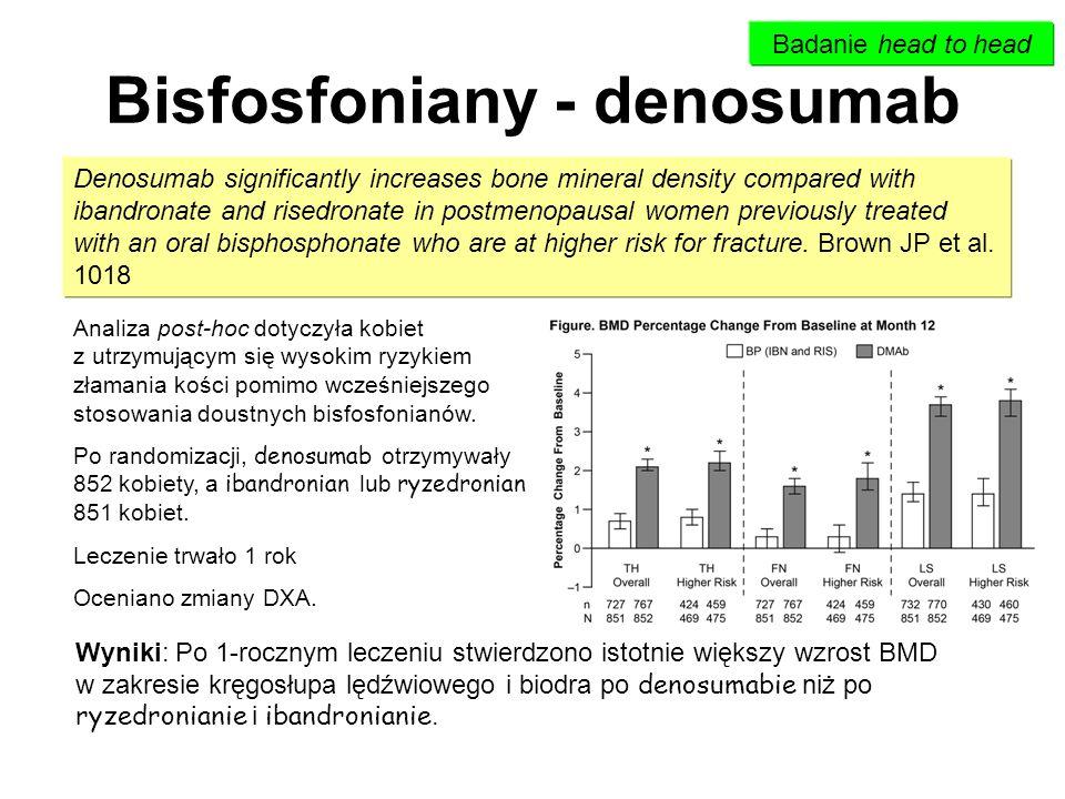 Dysplazja włóknista A randomized, double-blind, placebo-controlled trial of alendronate treatment for fibrous dysplasia of bone; Boyce A et al.