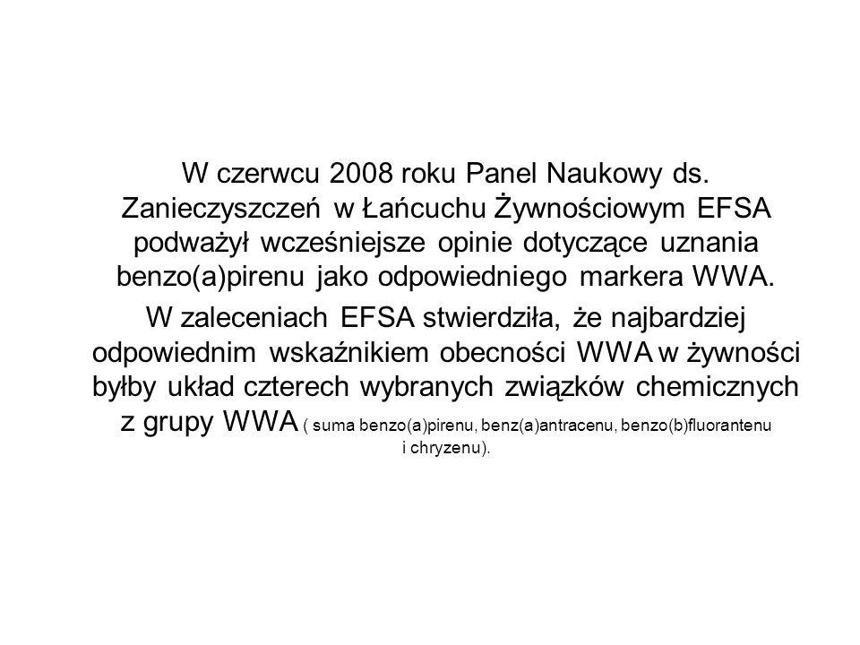 W czerwcu 2008 roku Panel Naukowy ds. Zanieczyszczeń w Łańcuchu Żywnościowym EFSA podważył wcześniejsze opinie dotyczące uznania benzo(a)pirenu jako o