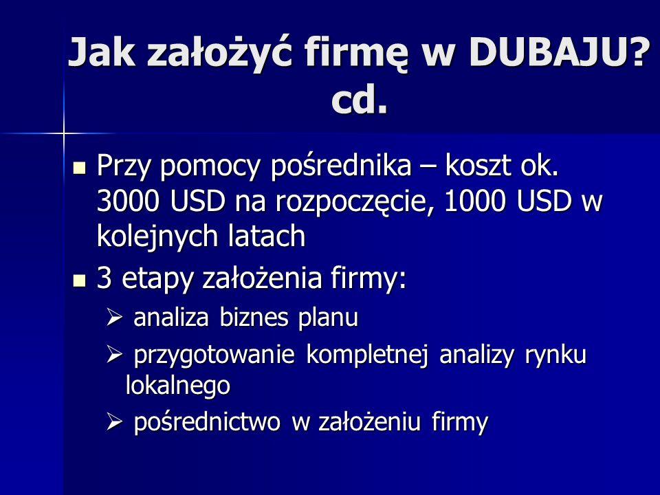 Jak założyć firmę w DUBAJU? cd. Przy pomocy pośrednika – koszt ok. 3000 USD na rozpoczęcie, 1000 USD w kolejnych latach Przy pomocy pośrednika – koszt