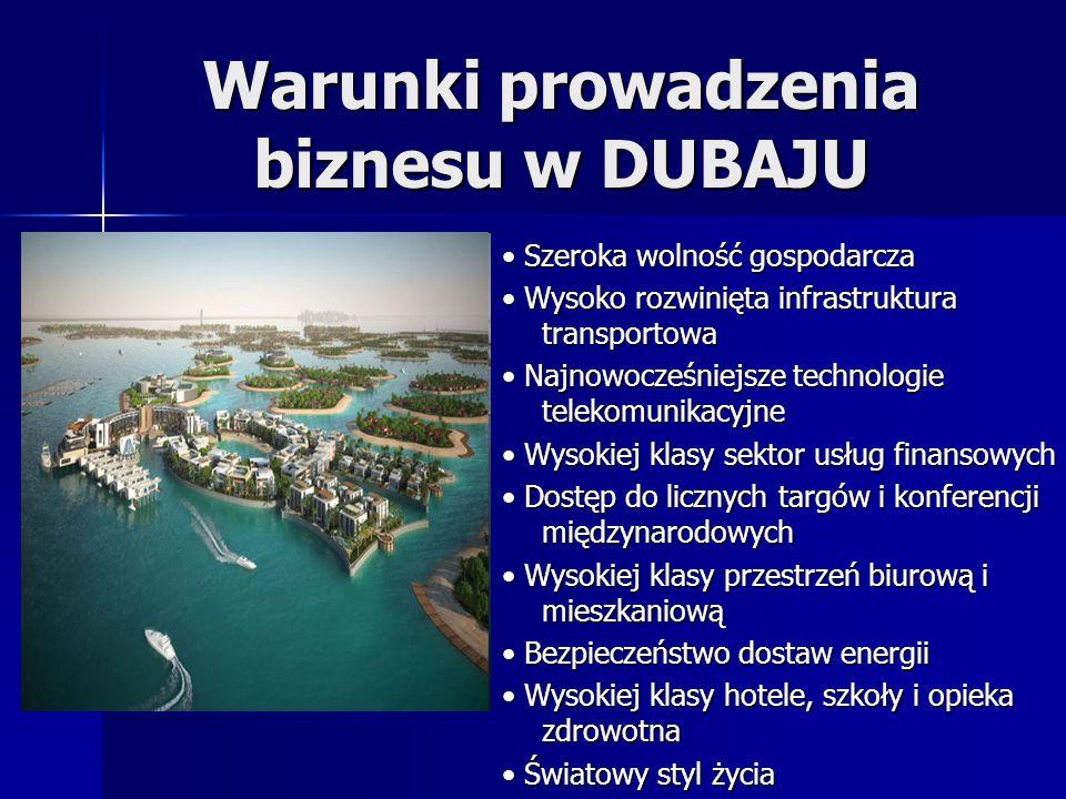 Warunki prowadzenia biznesu w DUBAJU Szeroka wolność gospodarcza Szeroka wolność gospodarcza Wysoko rozwinięta infrastruktura transportowa Wysoko rozw