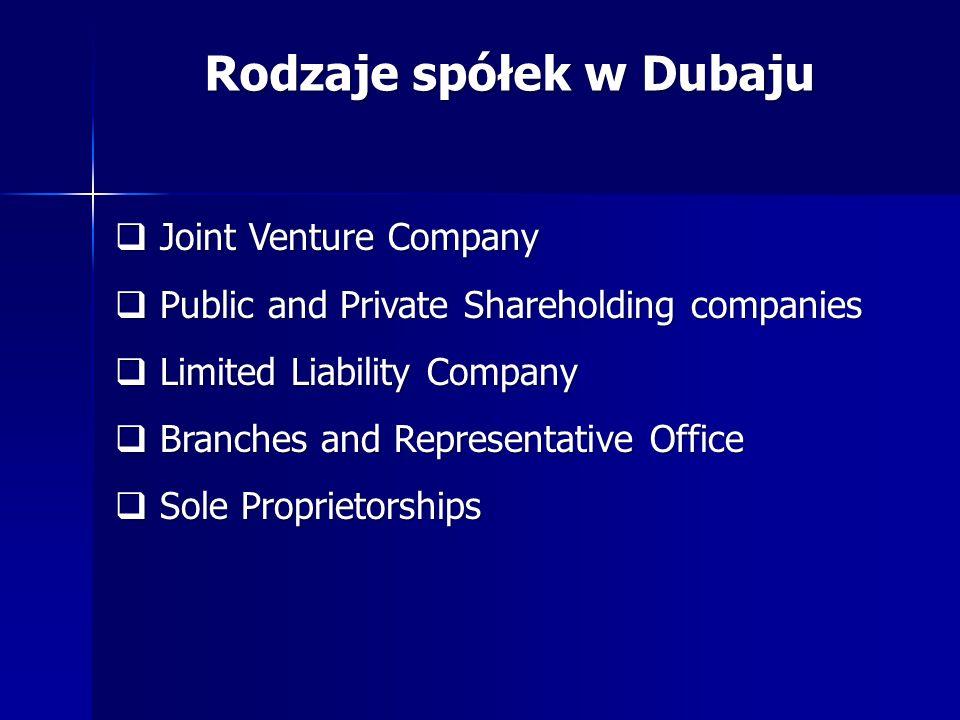 Jak założyć firmę w DUBAJU.