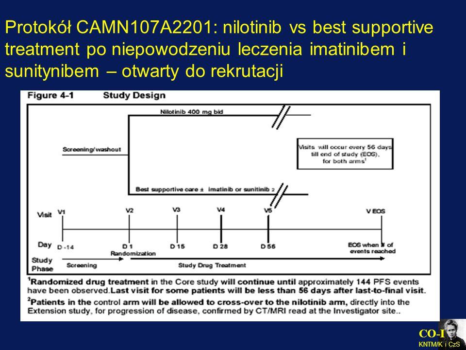 CO-I KNTM/K i CzS Protokół CAMN107A2201: nilotinib vs best supportive treatment po niepowodzeniu leczenia imatinibem i sunitynibem – otwarty do rekrut