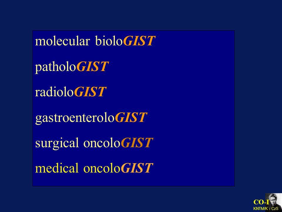 molecular bioloGIST patholoGIST radioloGIST gastroenteroloGIST surgical oncoloGIST medical oncoloGIST