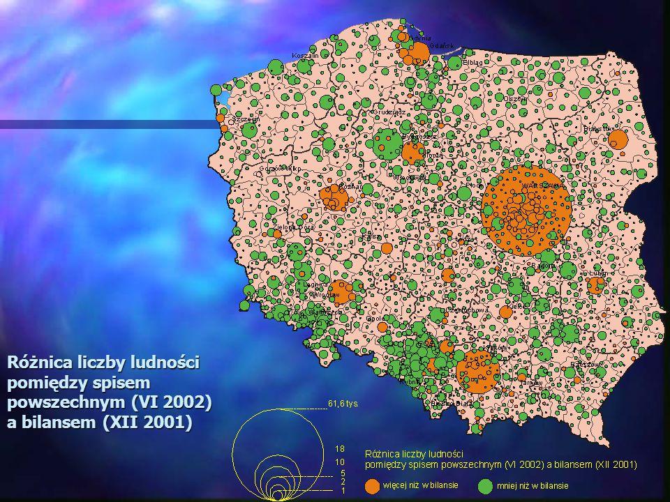 Różnica liczby ludności pomiędzy spisem powszechnym (VI 2002) a bilansem (XII 2001)