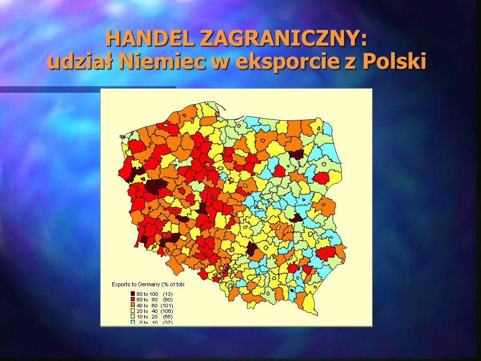 HANDEL ZAGRANICZNY: udział Niemiec w eksporcie z Polski
