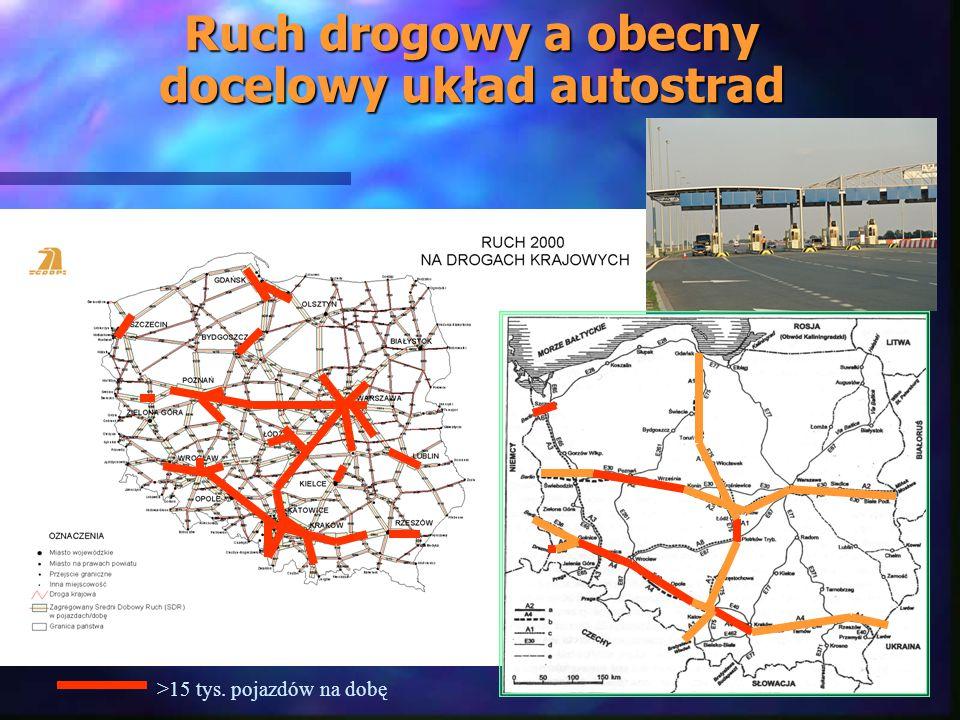 Ruch drogowy a obecny docelowy układ autostrad Fot. Aleksandra Komornicka >15 tys. pojazdów na dobę