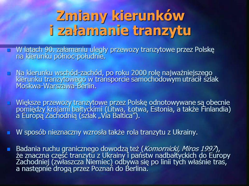 Zmiany kierunków i załamanie tranzytu n W latach 90.