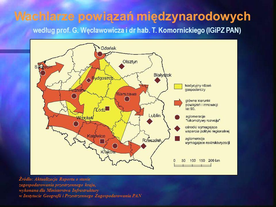 Wachlarze powiązań międzynarodowych według prof.G.