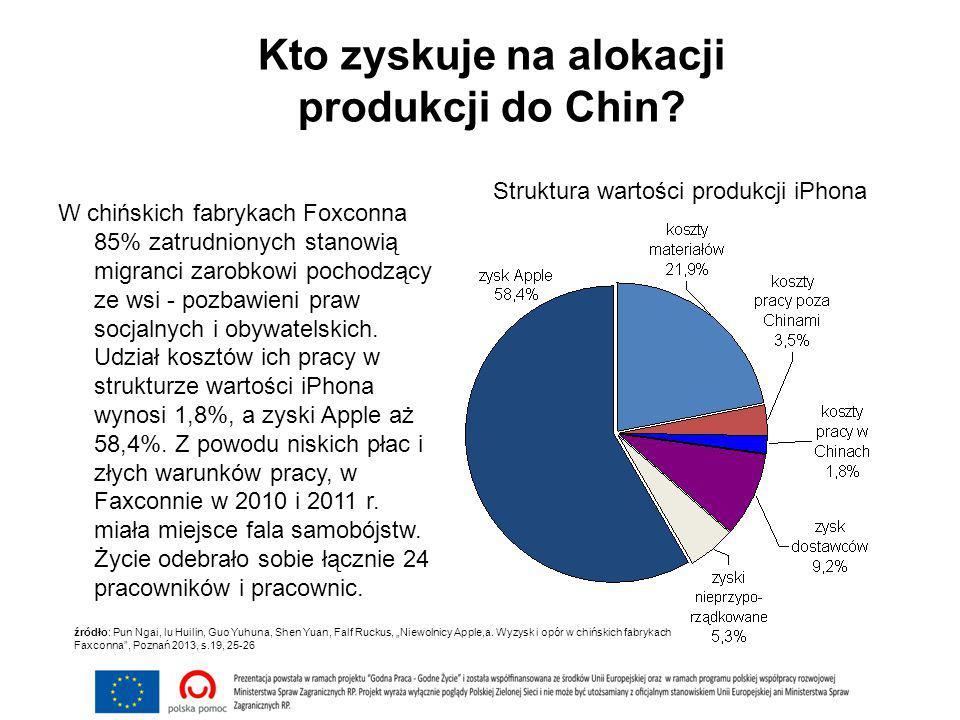 Kto zyskuje na alokacji produkcji do Chin? W chińskich fabrykach Foxconna 85% zatrudnionych stanowią migranci zarobkowi pochodzący ze wsi - pozbawieni