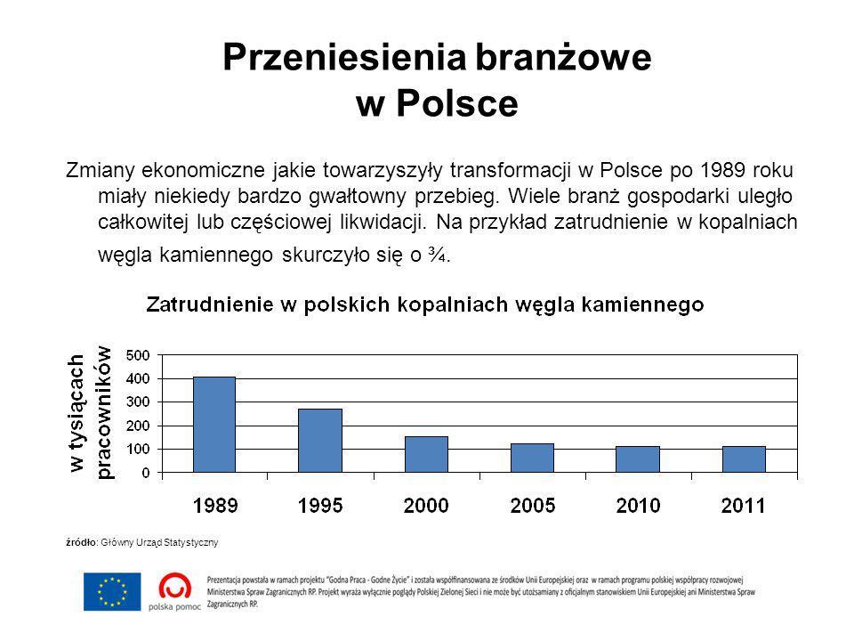 Przeniesienia branżowe w Polsce Zmiany ekonomiczne jakie towarzyszyły transformacji w Polsce po 1989 roku miały niekiedy bardzo gwałtowny przebieg.