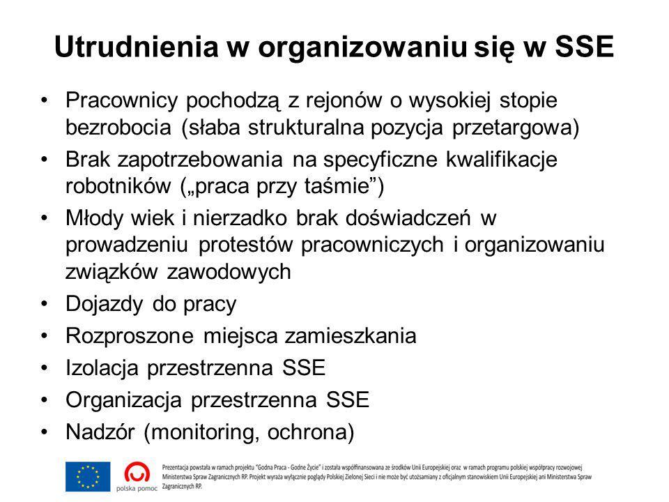 Utrudnienia w organizowaniu się w SSE Pracownicy pochodzą z rejonów o wysokiej stopie bezrobocia (słaba strukturalna pozycja przetargowa) Brak zapotrz