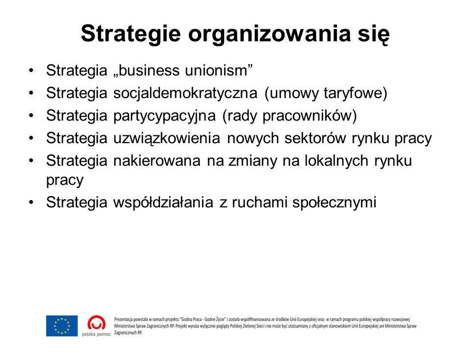 """Strategie organizowania się Strategia """"business unionism Strategia socjaldemokratyczna (umowy taryfowe) Strategia partycypacyjna (rady pracowników) Strategia uzwiązkowienia nowych sektorów rynku pracy Strategia nakierowana na zmiany na lokalnych rynku pracy Strategia współdziałania z ruchami społecznymi"""