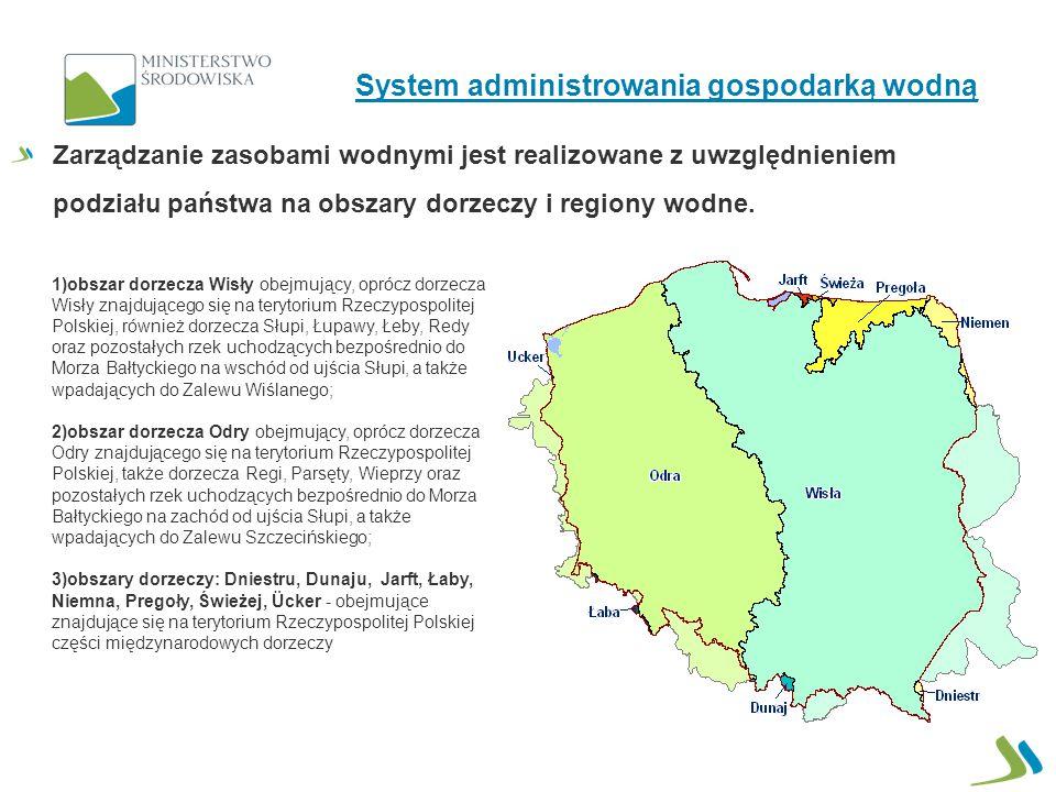 """KOMPETENCJE 15 utrzymanie kompetencji w dziedzinie melioracji wodnych Modyfikacja podzia ł u wód publicznych: """"pion rządowy """"pion samorządowy wzmocnienie kompetencji organów jednostek samorządu terytorialnego utrzymanie wód oraz zarządzania mieniem Skarbu Państwa na szczeblu regionalnym Zarząd Dorzecza Odry Zarząd Dorzecza Wisły"""