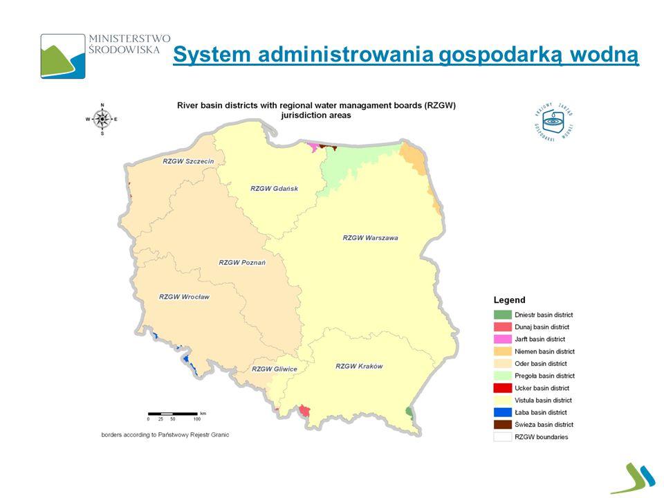 System administrowania gospodarką wodną