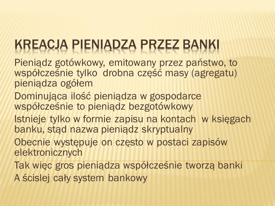 Pieniądz gotówkowy, emitowany przez państwo, to współcześnie tylko drobna część masy (agregatu) pieniądza ogółem Dominująca ilość pieniądza w gospodar