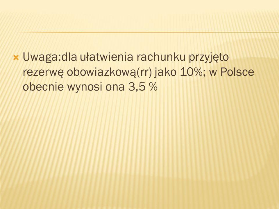 Uwaga:dla ułatwienia rachunku przyjęto rezerwę obowiazkową(rr) jako 10%; w Polsce obecnie wynosi ona 3,5 %