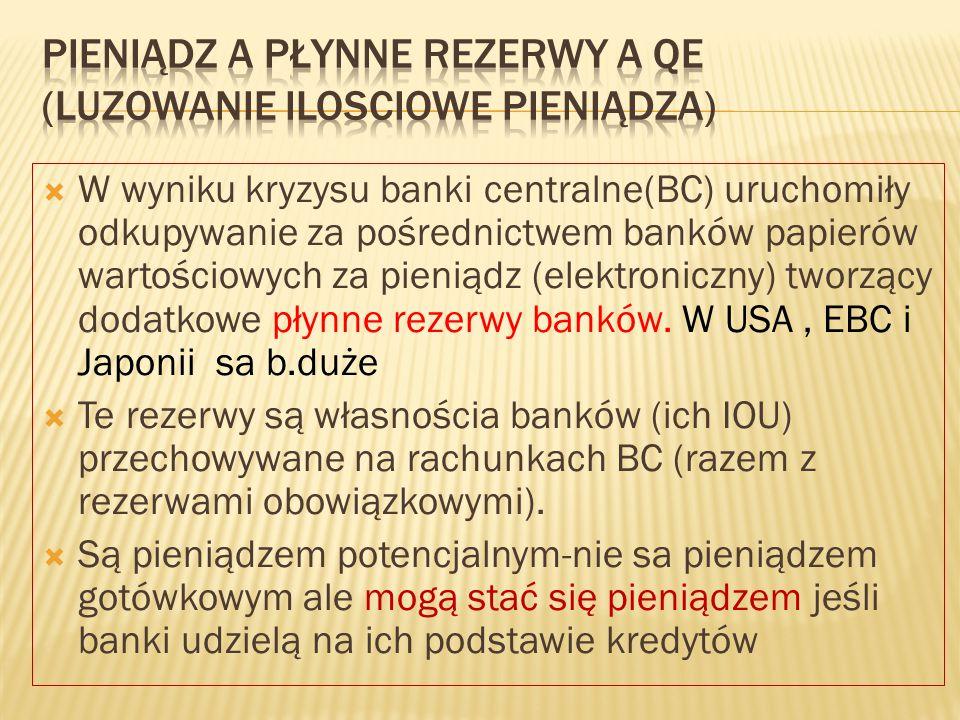  W wyniku kryzysu banki centralne(BC) uruchomiły odkupywanie za pośrednictwem banków papierów wartościowych za pieniądz (elektroniczny) tworzący doda