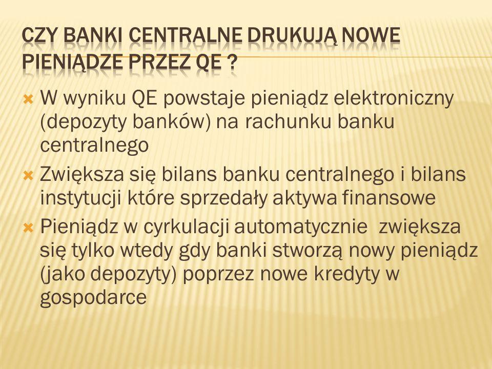  W wyniku QE powstaje pieniądz elektroniczny (depozyty banków) na rachunku banku centralnego  Zwiększa się bilans banku centralnego i bilans instytu