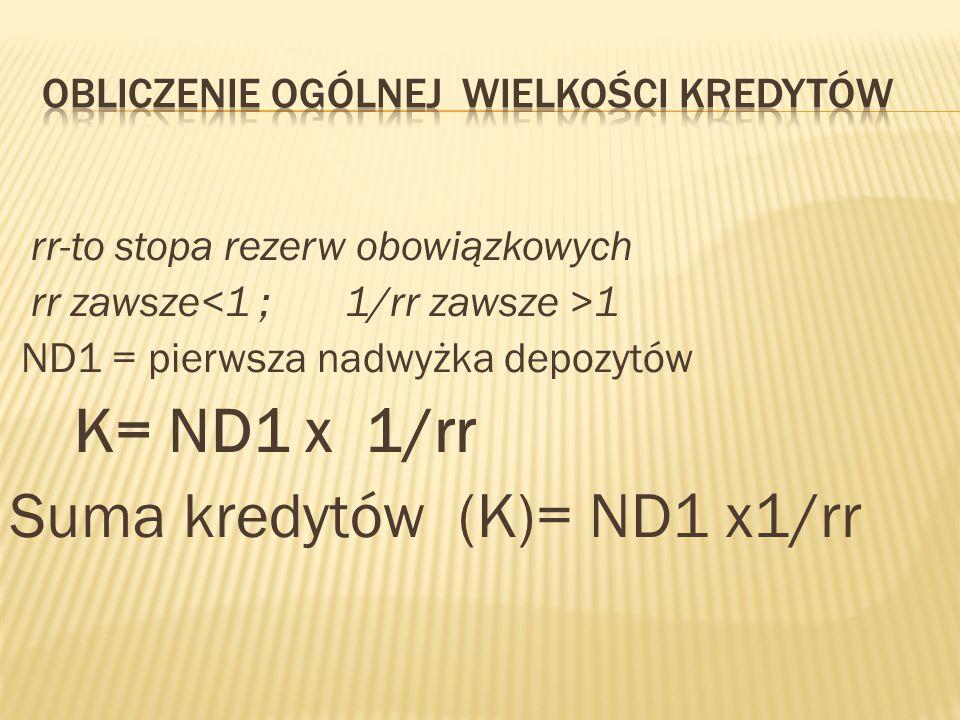 rr-to stopa rezerw obowiązkowych rr zawsze 1 ND1 = pierwsza nadwyżka depozytów K= ND1 x 1/rr Suma kredytów (K)= ND1 x1/rr