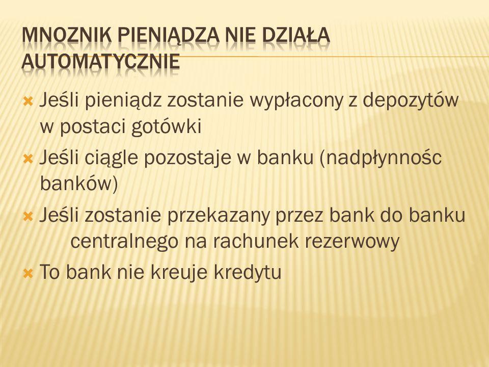  Jeśli pieniądz zostanie wypłacony z depozytów w postaci gotówki  Jeśli ciągle pozostaje w banku (nadpłynnośc banków)  Jeśli zostanie przekazany pr