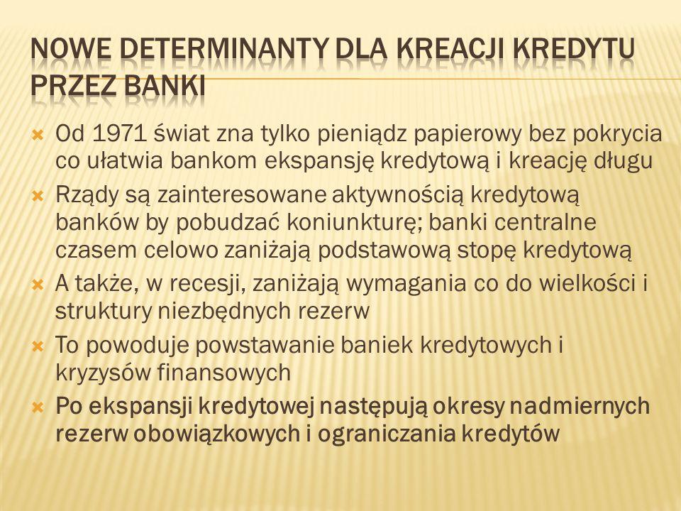  Od 1971 świat zna tylko pieniądz papierowy bez pokrycia co ułatwia bankom ekspansję kredytową i kreację długu  Rządy są zainteresowane aktywnością