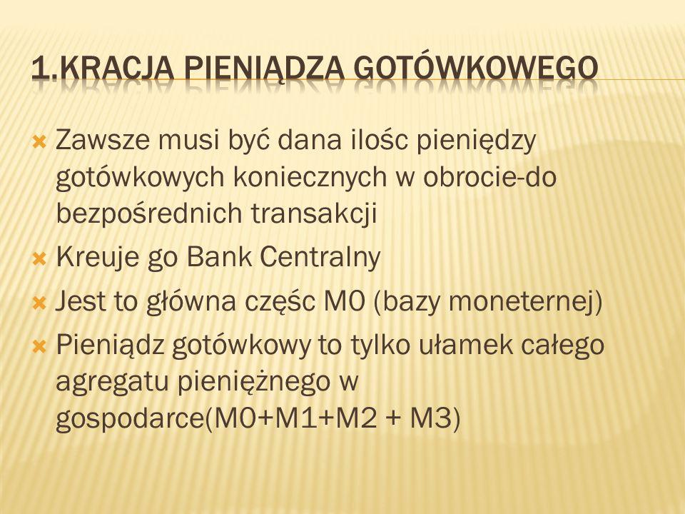  Zawsze musi być dana ilośc pieniędzy gotówkowych koniecznych w obrocie-do bezpośrednich transakcji  Kreuje go Bank Centralny  Jest to główna częśc