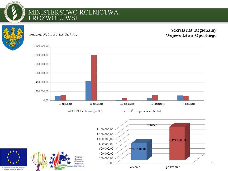 10 Sekretariat Regionalny Województwa Opolskiego zmiana PD z 24.03.2014 r.