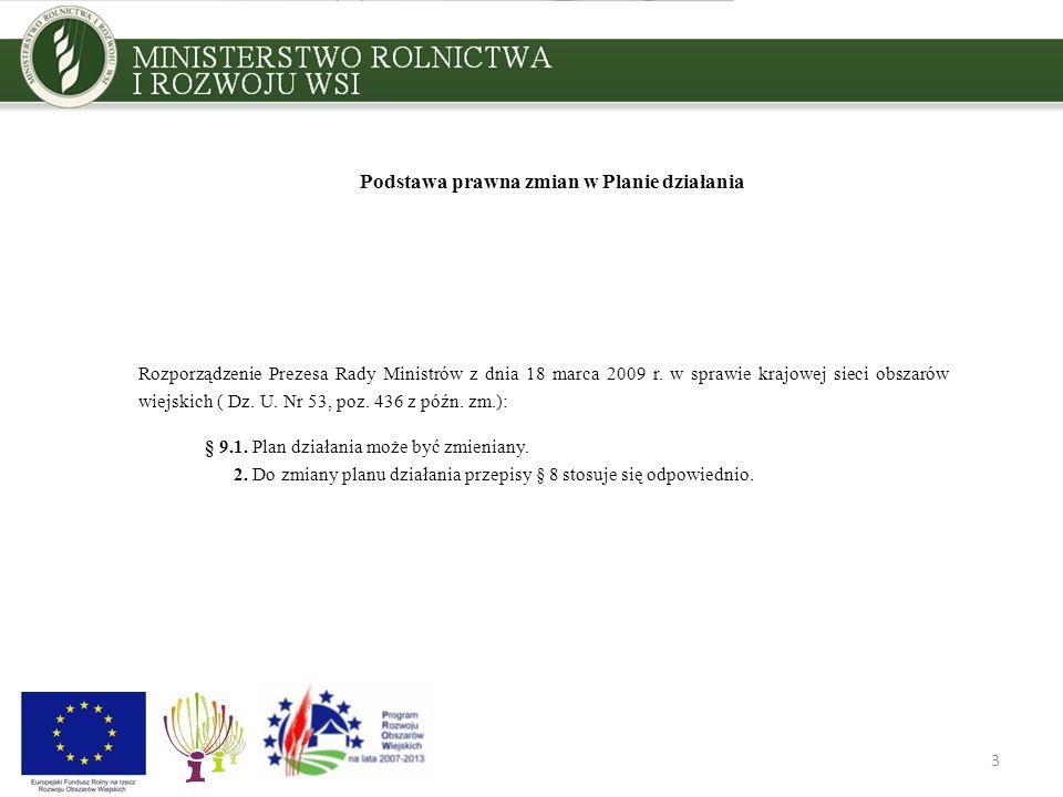 Podstawa prawna zmian w Planie działania Rozporządzenie Prezesa Rady Ministrów z dnia 18 marca 2009 r. w sprawie krajowej sieci obszarów wiejskich ( D