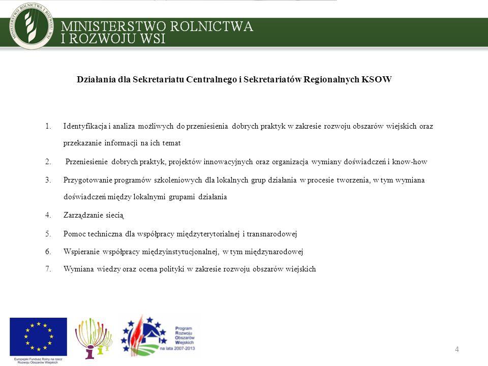 Działania dla Sekretariatu Centralnego i Sekretariatów Regionalnych KSOW 1.Identyfikacja i analiza możliwych do przeniesienia dobrych praktyk w zakresie rozwoju obszarów wiejskich oraz przekazanie informacji na ich temat 2.