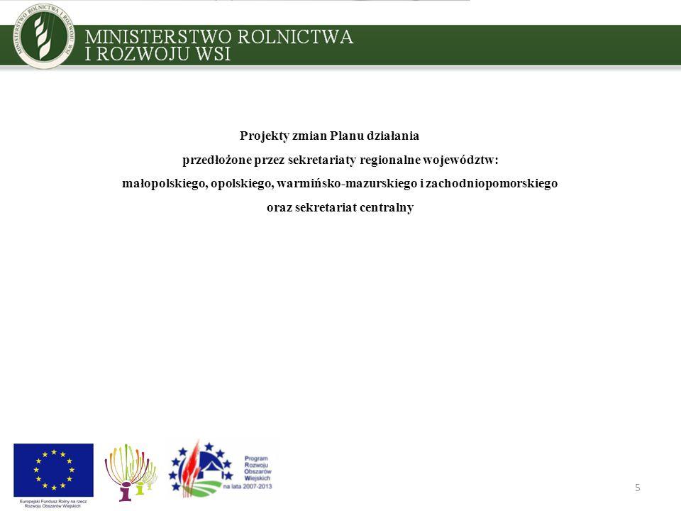 Projekty zmian Planu działania przedłożone przez sekretariaty regionalne województw: małopolskiego, opolskiego, warmińsko-mazurskiego i zachodniopomor