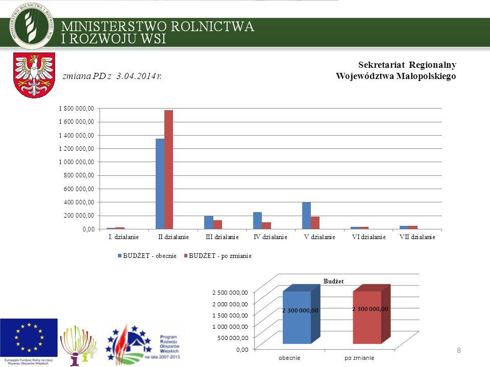8 Sekretariat Regionalny zmiana PD z 3.04.2014 r. Województwa Małopolskiego