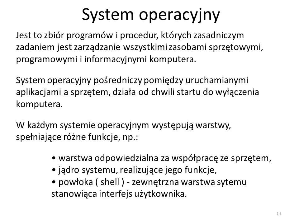 Zadania systemu operacyjnego 15 Zarządzanie zasobami sprzętowymi - zapewnienie optymalnego wykorzystania pamięci i urządzeń wchodzących w skład komputera oraz sterowanie nimi.