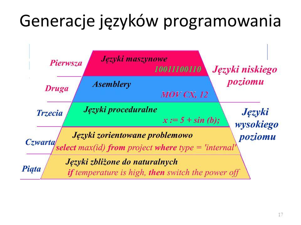 Zintegrowane środowisko programistyczne 18 (ang.