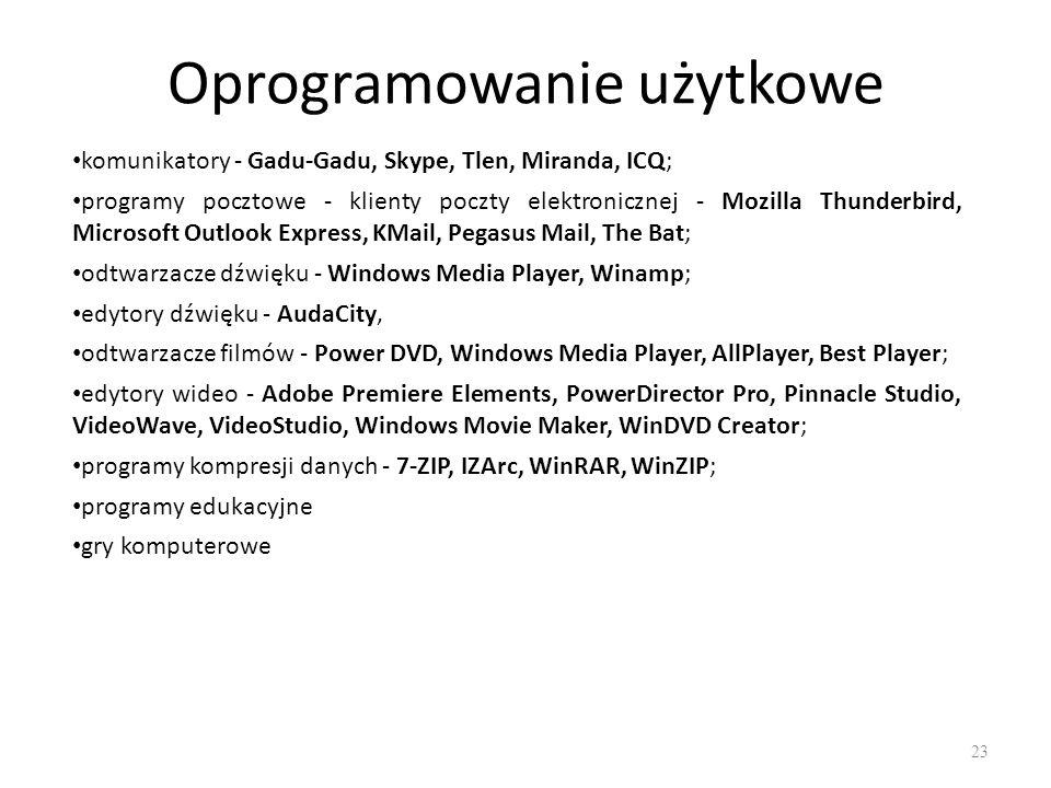 Oprogramowanie EUC 24 Niektóre z tych programów np.